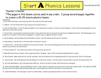 Phonics Short A SmartBoard Lesson Primary Grades