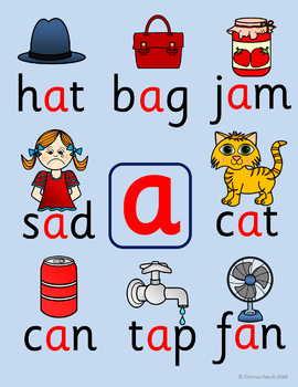 Phonics Worksheets, Lesson Plan, Flashcards - Short Vowels Teaching Mega Pack