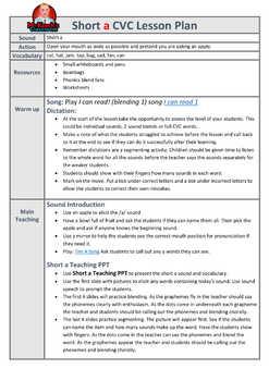 Phonics - Short a CVC Lesson Pack