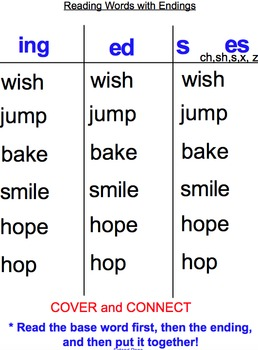 Phonics  Smartboard Lesson: words with endings ing, ed, s, es