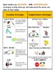 Phonics Sound Cards and Bonus Decoding and Comprehension Strategy Poster