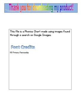 Phonics Sound Chart