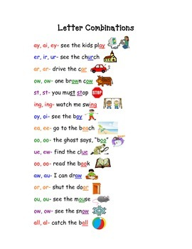 Phonics Sound Chart- Blends, Long and Short Vowels