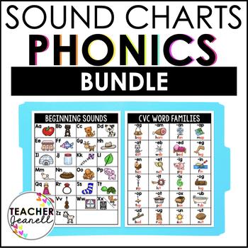 Phonics Sound Charts - Year Long Bundle