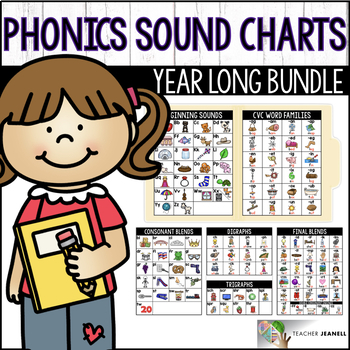 Phonics Letter Chart Worksheets & Teaching Resources | TpT