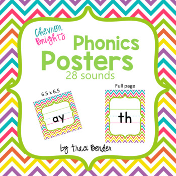 Phonics Sound Posters {Chevron Brights}