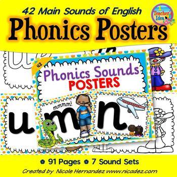 Phonics Sound Posters - The 42 Main Sounds of English