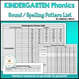 Phonics Sound Spelling Pattern List Kindergarten