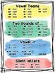 Phonics-Sound Words