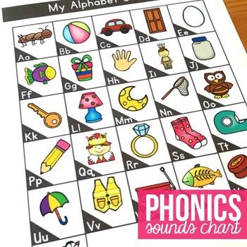 Phonics Sounds Chart