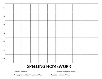 Phonics Spelling Template