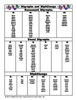 Phonics Task Menu Word Lists