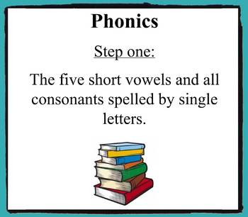 Phonics The five short vowels and all consonants spelled by single letters