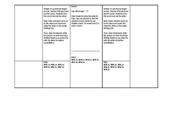 Phonics Lesson Plan Unit 2 Week 1