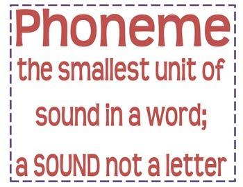 Phonics Vocabulary Posters