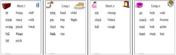 Phonics Vowels Word Wall List