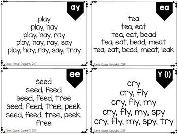 Phonics Word Family Fluency Cards