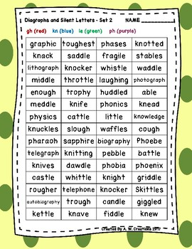 Phonics Word Searches (Set of 3) - Digraphs and Silent Letters