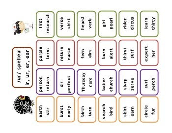 Phonics Word Sort Task Cards - /ur/ sound spelled ir, er, ear, and ur