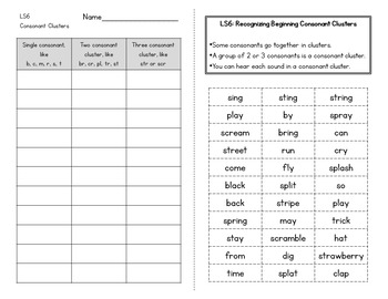 Phonics Word Sorts for Pinnell and Fountas Phonics Lessons Grade 2 Program