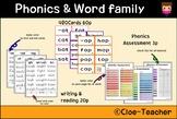 Phonics & Word family