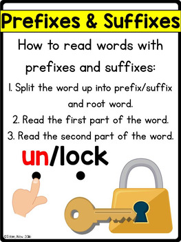 Phonics and Word Recognition- RF2.3