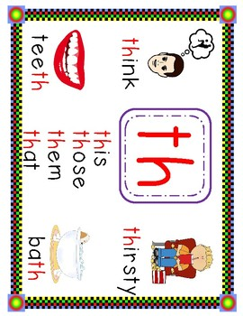 Phonics - consonant digraphs - th, ch, sh, wh
