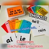 Phonics organization for teaching - Set 4