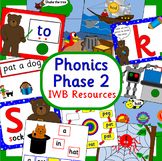 Phonics phase 2 IWB resources - Power points - Letters and Sounds
