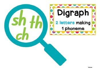 Phonics resource- Phoneme & Grapheme Detectives