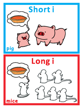 Phonics sorts: Long i and Short i