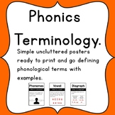 Phonics terminology and definition charts.