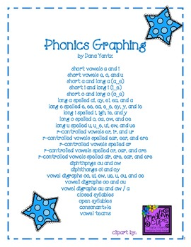 Phonics with Graphing - Treasures Series Common Core