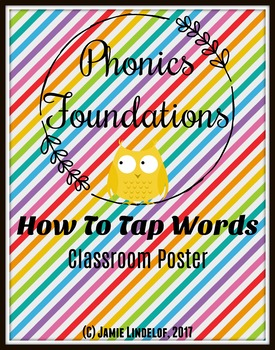 PhonicsFoundations - How To Tap Words- Classroom Poster