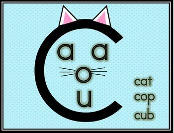 Phonics/Spelling Generalization: K or C followed by vowel