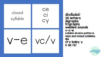 Phonogram Cards:  Level 1 of Orton-Gillingham