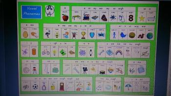 Phonogram Cards, Phonics Desk Charts, Teacher Notes: Spell.Ph.Un