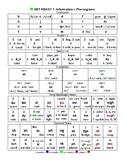 Phonogram Chart