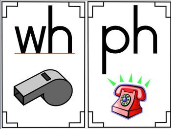 Phonogram Letter and Sound Cards Set 1