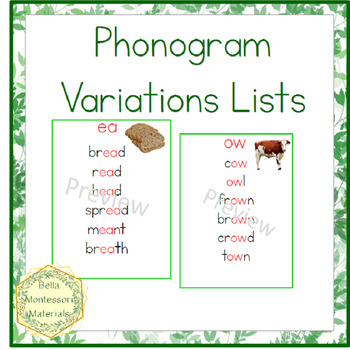 Phonogram Variations Lists Print