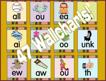 Phonogram Wall Charts