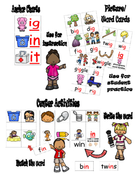 Phonograms or Word Families -ig, -in, -it Set E