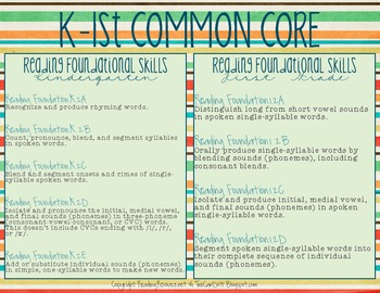 Phonological Awareness Activities Packet (K-1 Common Core)