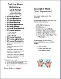 Phonological Awareness Activities and Examples for Teachers