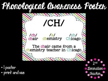 Phonological Awareness Poster