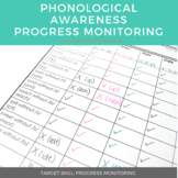 Phonological Awareness Progress Monitoring