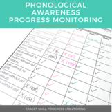 Phonological Awareness Progress Monitoring - INCLUDES DIGITAL