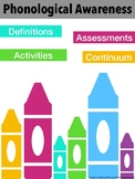 Phonological Awareness Resource (Definitions, Assessment,