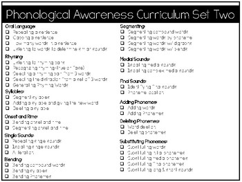 Phonological Awareness Systematic Curriculum SET TWO