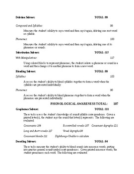 Phonological Awareness Test Evaluation Report Template